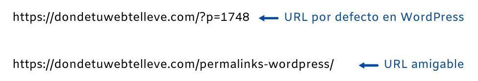 URL Amigable vs URL por efecto en WordPress