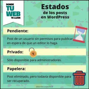 Estados de los posts en WordPress. Infografía 3