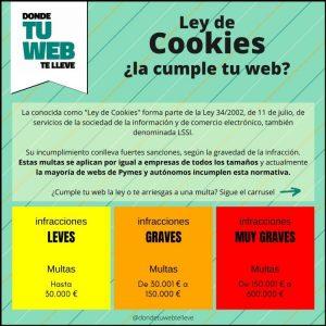 Cumplir ley de Cookies. Reglamento y multas