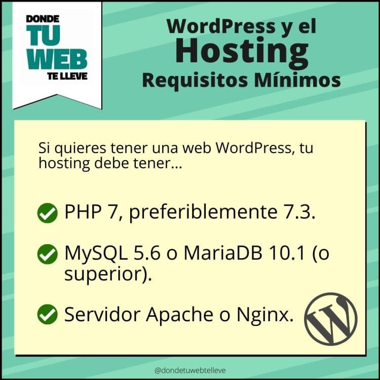 INFOGRAFÍA: Elegir hosting para WordPress. Requisitos Mínimos