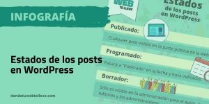 Estados de los Posts en WordPress (Infografía)