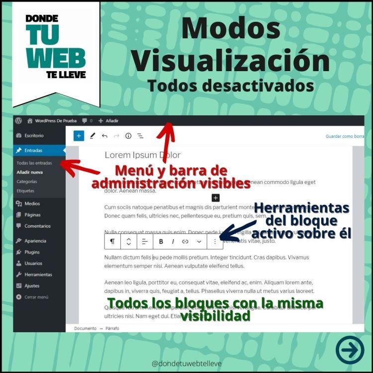 Visualización Editor WordPress: Todos los modos desactivados (infografía)
