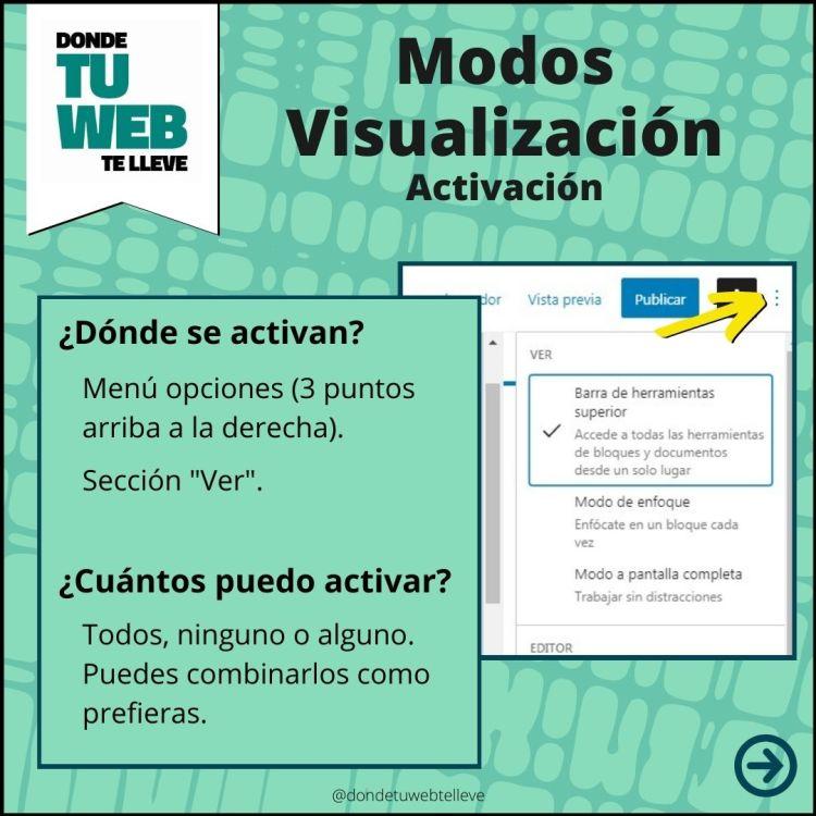 Modos Visualización Editor WordPress: Activar - Desactivar (Infografía)
