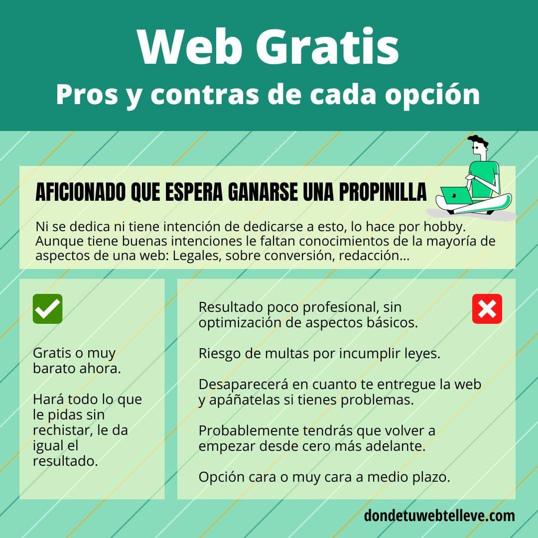 Infografía: Pros y contras de aficionado que te hace la web gratis