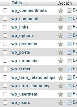 Tablas de la base de datos WordPress donde se aprecia el prefijo