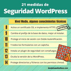 7 medidas de seguridad WordPress medias